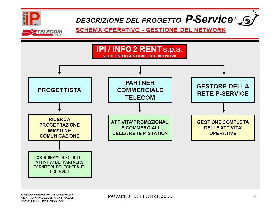 Pescara, 31 OTTOBRE 20009 IPI / INFO 2 RENT s.p.a. SOCIETA DI GESTIONE DEL NETWORK PROGETTISTA PARTNER COMMERCIALE TELECOM GESTORE DELLA RETE P-SERVIC
