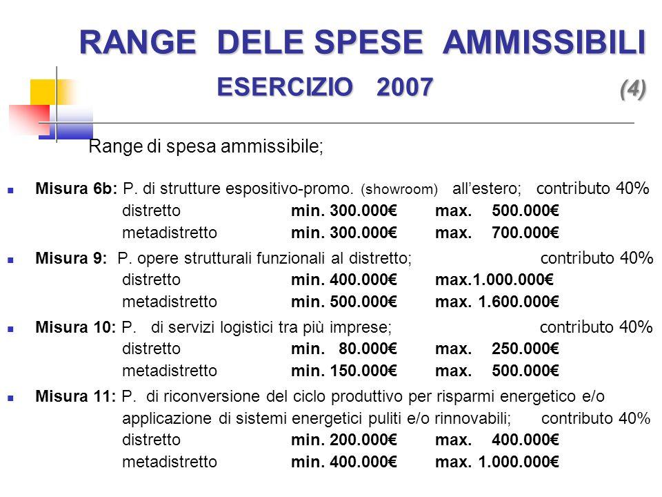 RANGE DELE SPESE AMMISSIBILI ESERCIZIO 2007 (4) Range di spesa ammissibile; Misura 6b: P.