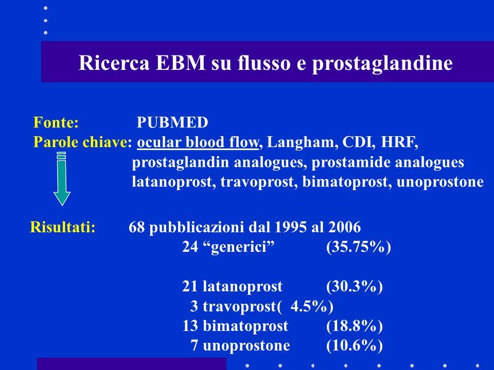 Ricerca EBM su flusso e prostaglandine Fonte: PUBMED Parole chiave: ocular blood flow, Langham, CDI, HRF, prostaglandin analogues, prostamide analogue