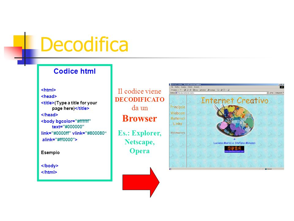 Decodifica Codice html (Type a title for your page here) <body bgcolor=