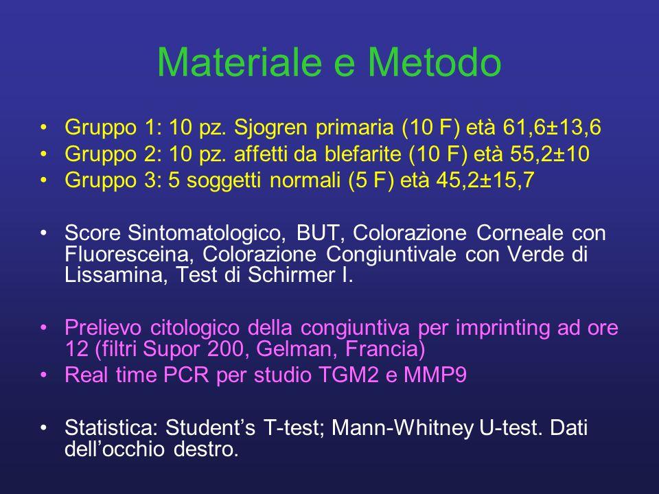 Materiale e Metodo Gruppo 1: 10 pz. Sjogren primaria (10 F) età 61,6±13,6 Gruppo 2: 10 pz. affetti da blefarite (10 F) età 55,2±10 Gruppo 3: 5 soggett