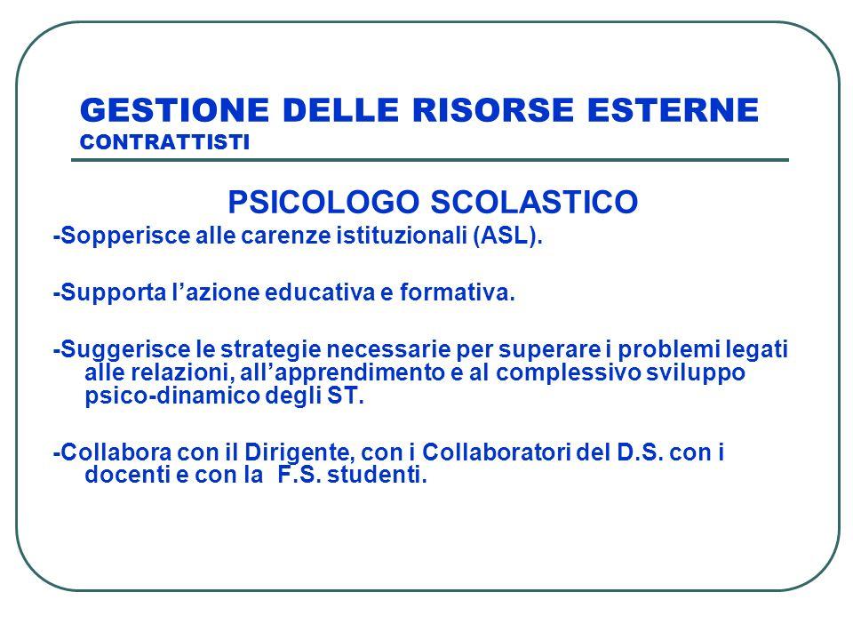 GESTIONE DELLE RISORSE ESTERNE CONTRATTISTI PSICOLOGO SCOLASTICO -Sopperisce alle carenze istituzionali (ASL). -Supporta lazione educativa e formativa