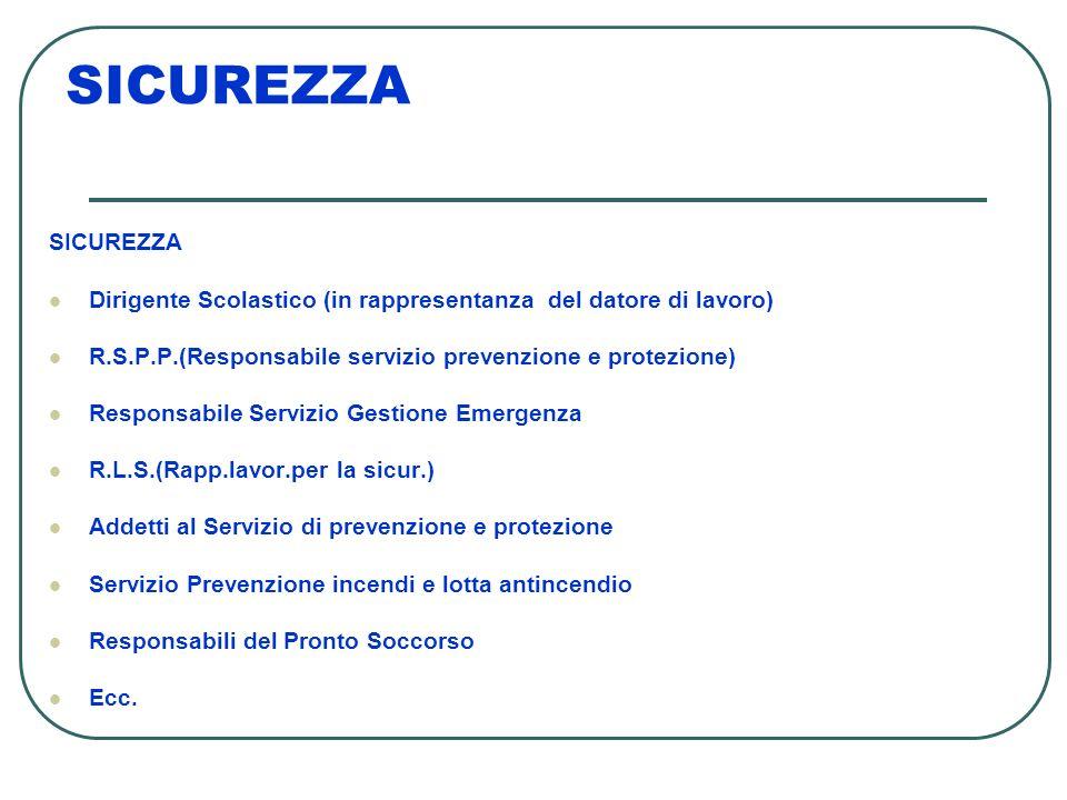SICUREZZA Dirigente Scolastico (in rappresentanza del datore di lavoro) R.S.P.P.(Responsabile servizio prevenzione e protezione) Responsabile Servizio