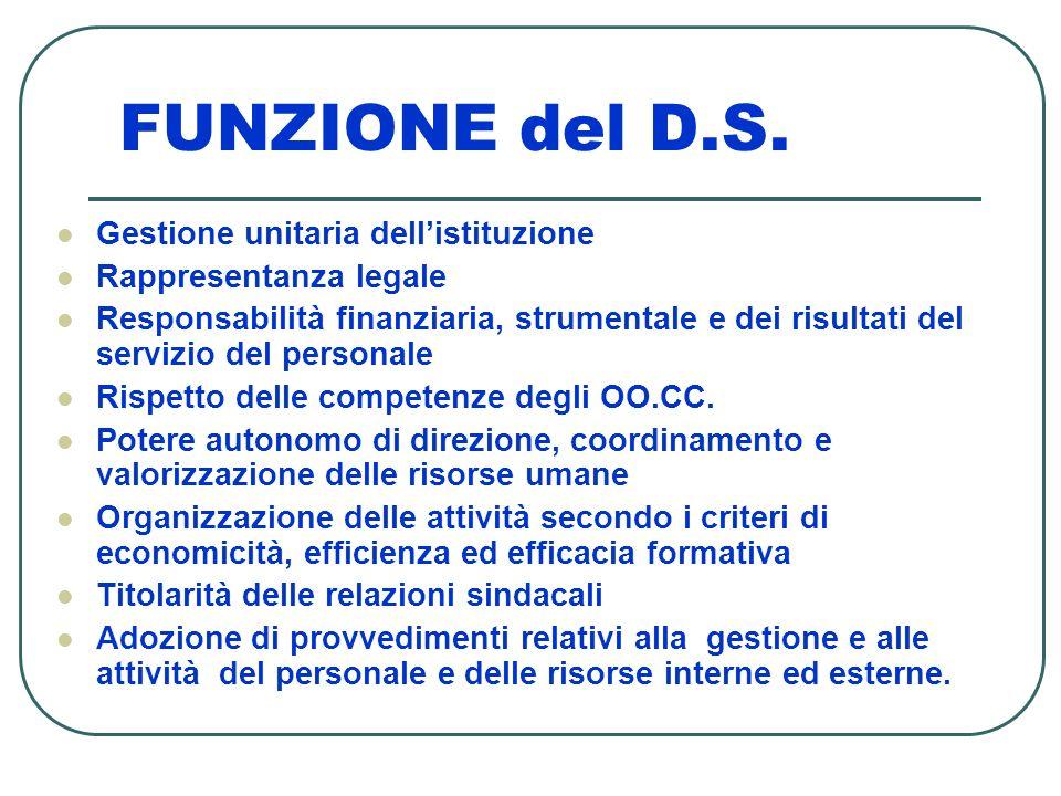 FUNZIONE del D.S. Gestione unitaria dellistituzione Rappresentanza legale Responsabilità finanziaria, strumentale e dei risultati del servizio del per