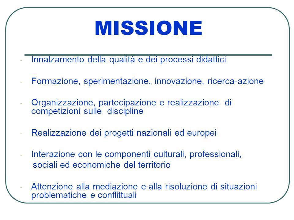 MISSIONE - Innalzamento della qualità e dei processi didattici - Formazione, sperimentazione, innovazione, ricerca-azione - Organizzazione, partecipaz