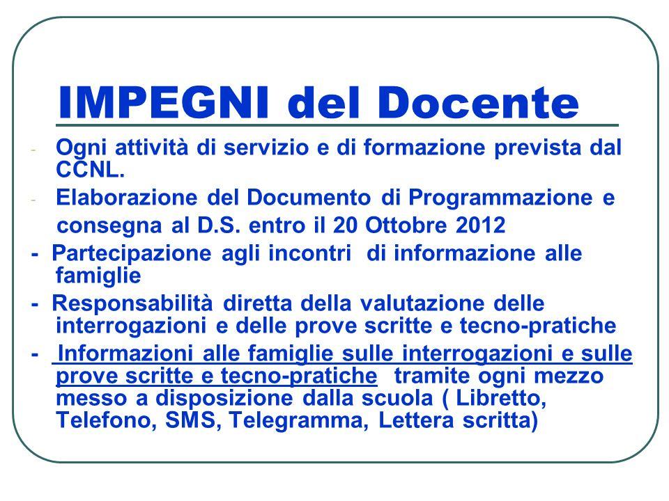IMPEGNI del Docente - Ogni attività di servizio e di formazione prevista dal CCNL. - Elaborazione del Documento di Programmazione e consegna al D.S. e