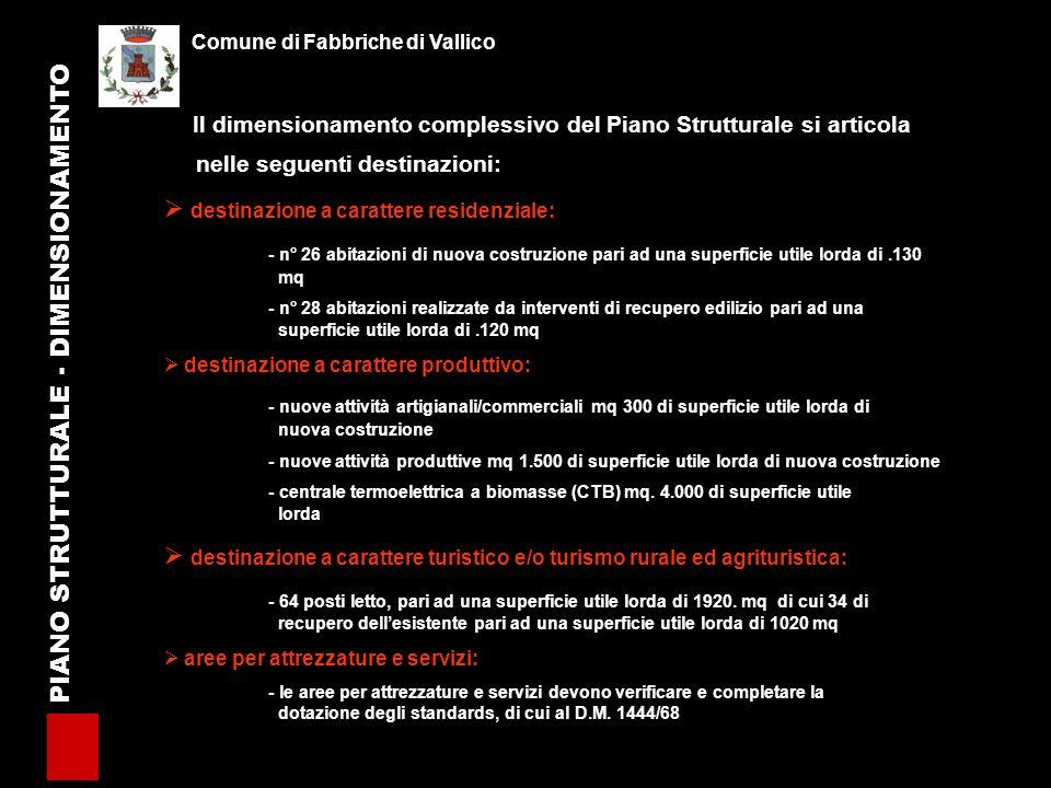DIMENSIONAMENTO PIANO STRUTTURALE Comune di Fabbriche di Vallico DIMENSIONAMENTO PIANO STRUTTURALE RESIDENZIALEPRODUTTIVE COMMERCIALITURISTICHE/AGRITURISTICHE recuperonuovo artigianali commerciali produttivebiomasseTotalenuovorecupero Totale SUL mq n° alloggi SUL mq n° alloggi SUL mq n° p.