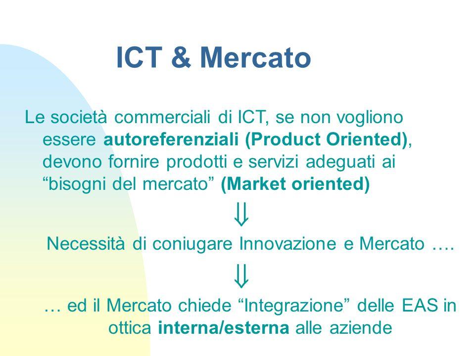 ICT & Mercato Le società commerciali di ICT, se non vogliono essere autoreferenziali (Product Oriented), devono fornire prodotti e servizi adeguati ai