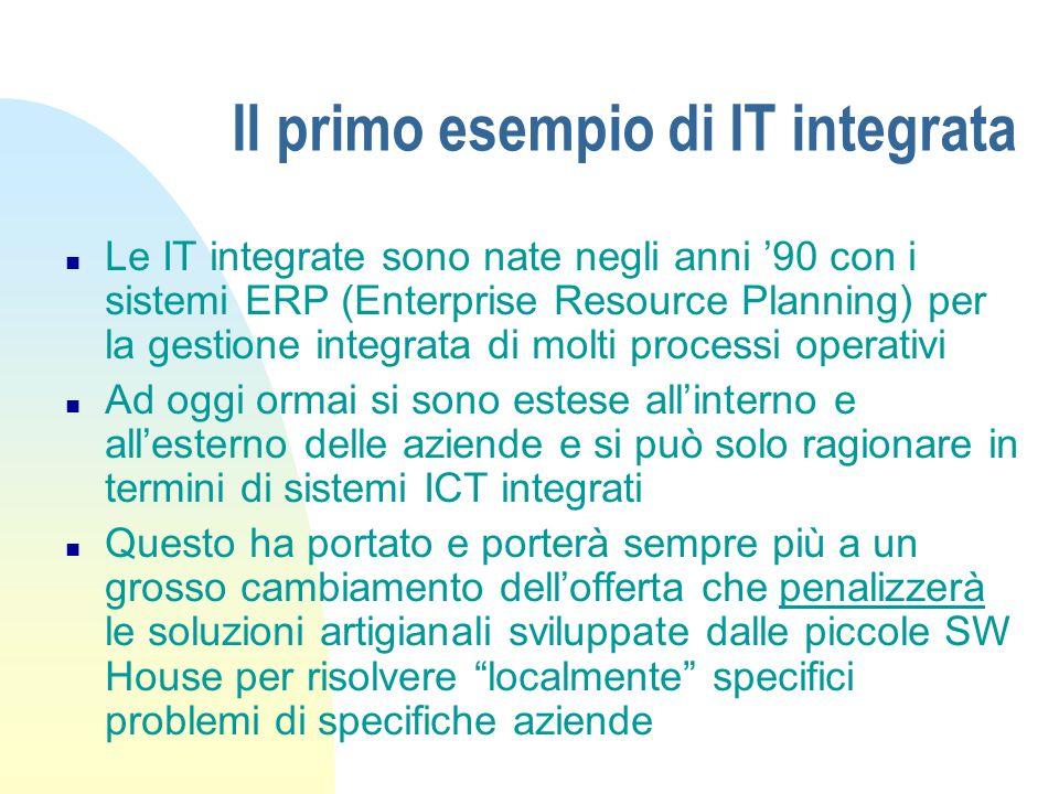 Il primo esempio di IT integrata n Le IT integrate sono nate negli anni 90 con i sistemi ERP (Enterprise Resource Planning) per la gestione integrata