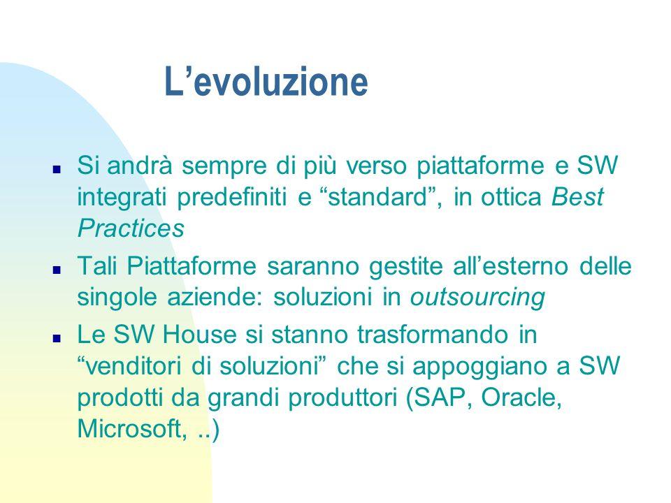 Levoluzione n Si andrà sempre di più verso piattaforme e SW integrati predefiniti e standard, in ottica Best Practices n Tali Piattaforme saranno gest