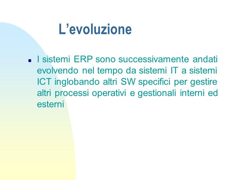 Levoluzione n I sistemi ERP sono successivamente andati evolvendo nel tempo da sistemi IT a sistemi ICT inglobando altri SW specifici per gestire altr