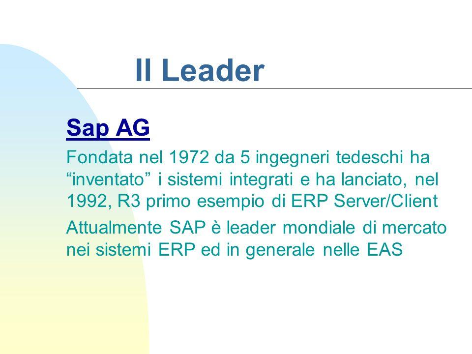 Il Leader Sap AG Fondata nel 1972 da 5 ingegneri tedeschi ha inventato i sistemi integrati e ha lanciato, nel 1992, R3 primo esempio di ERP Server/Cli
