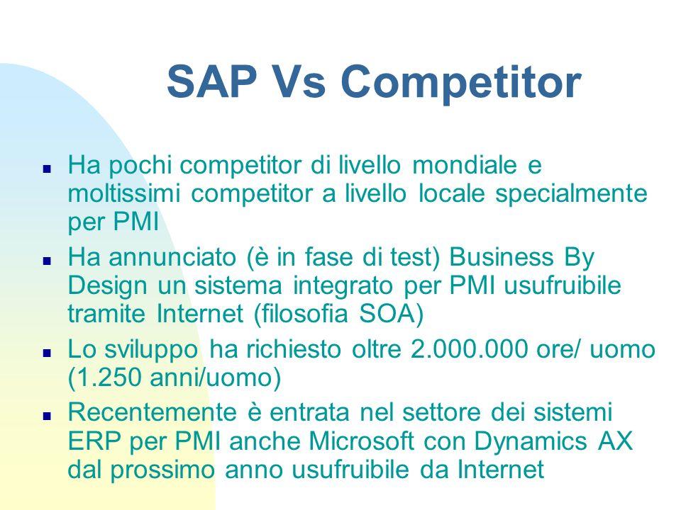 SAP Vs Competitor n Ha pochi competitor di livello mondiale e moltissimi competitor a livello locale specialmente per PMI n Ha annunciato (è in fase d