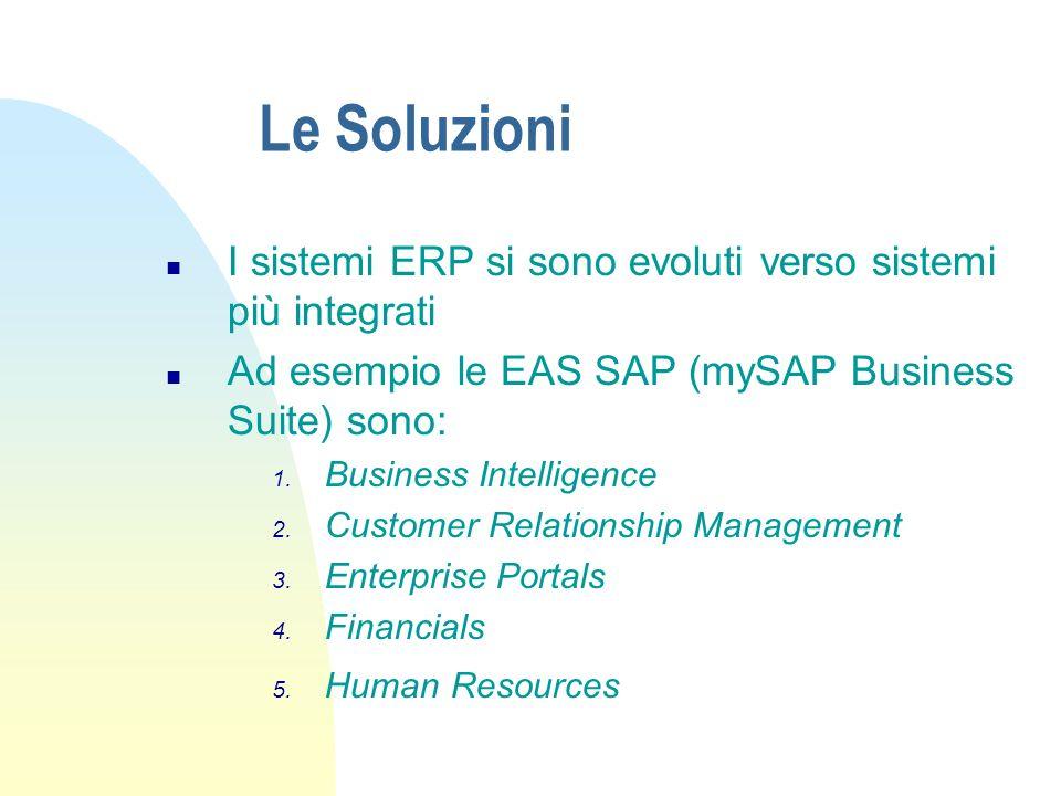 Le Soluzioni n I sistemi ERP si sono evoluti verso sistemi più integrati n Ad esempio le EAS SAP (mySAP Business Suite) sono: 1. Business Intelligence