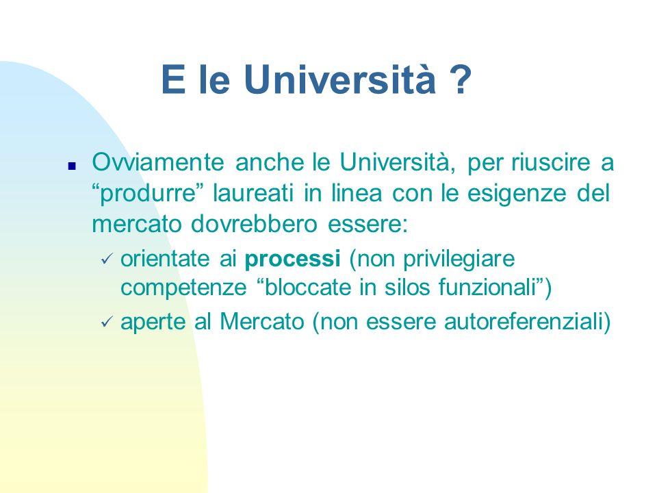 E le Università ? n Ovviamente anche le Università, per riuscire a produrre laureati in linea con le esigenze del mercato dovrebbero essere: orientate