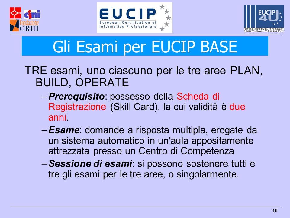 16 TRE esami, uno ciascuno per le tre aree PLAN, BUILD, OPERATE –Prerequisito: possesso della Scheda di Registrazione (Skill Card), la cui validità è due anni.
