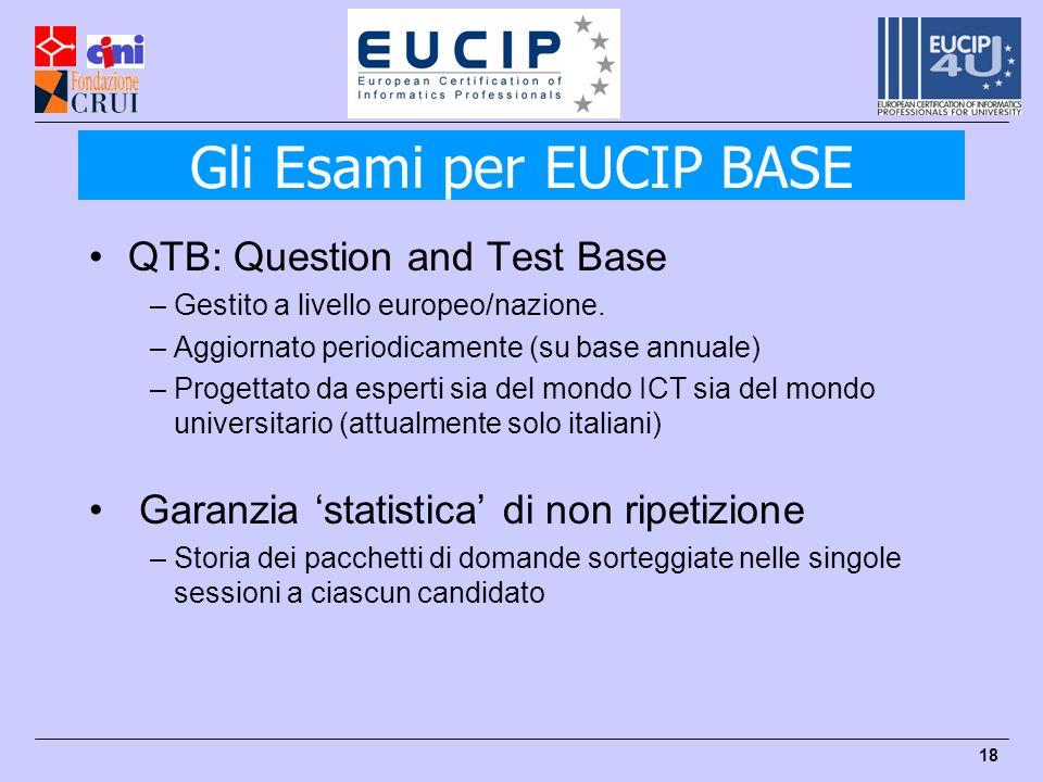 18 QTB: Question and Test Base –Gestito a livello europeo/nazione.