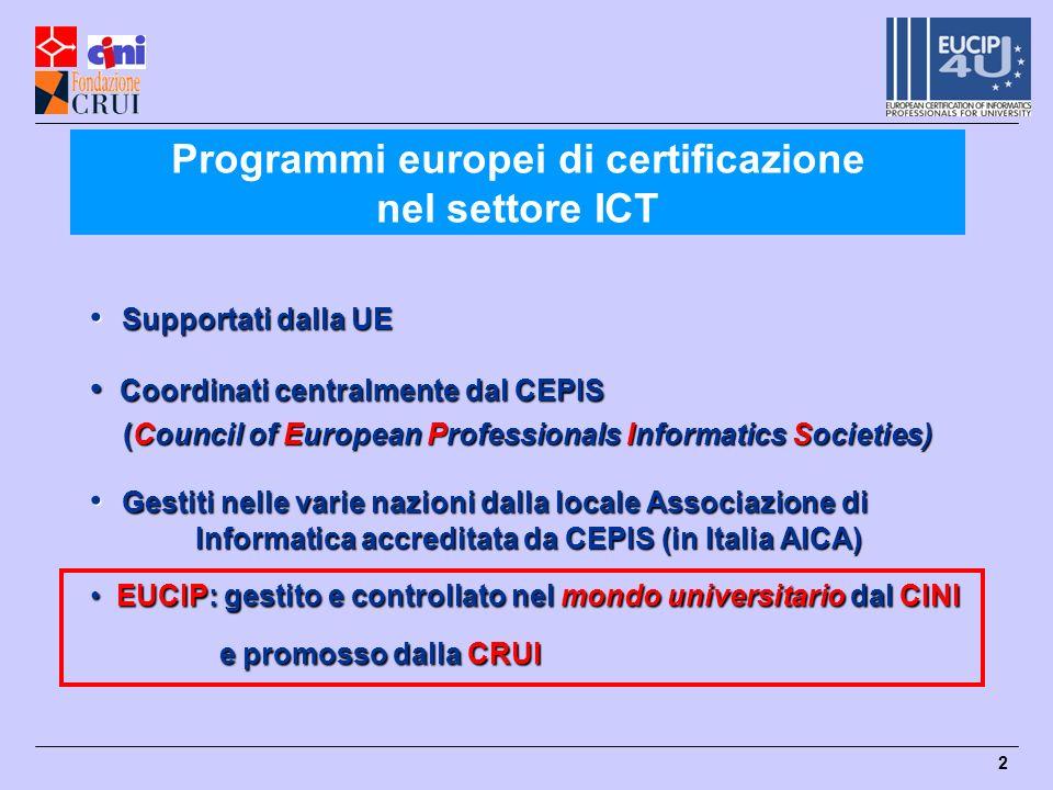 2 Programmi europei di certificazione nel settore ICT Supportati dalla UE Supportati dalla UE Coordinati centralmente dal CEPIS Coordinati centralmente dal CEPIS (Council of European Professionals Informatics Societies) (Council of European Professionals Informatics Societies) Gestiti nelle varie nazioni dalla locale Associazione di Informatica accreditata da CEPIS (in Italia AICA) Gestiti nelle varie nazioni dalla locale Associazione di Informatica accreditata da CEPIS (in Italia AICA) EUCIP: gestito e controllato nel mondo universitario dal CINI EUCIP: gestito e controllato nel mondo universitario dal CINI e promosso dalla CRUI e promosso dalla CRUI