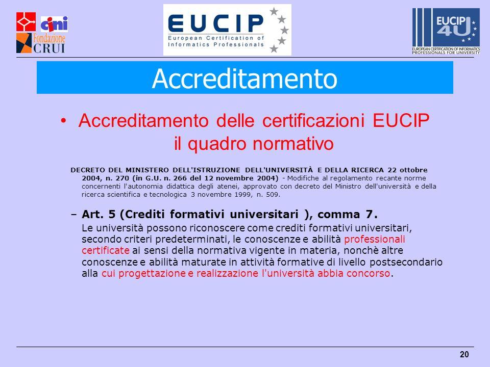 20 Accreditamento delle certificazioni EUCIP il quadro normativo DECRETO DEL MINISTERO DELL ISTRUZIONE DELL UNIVERSITÀ E DELLA RICERCA 22 ottobre 2004, n.