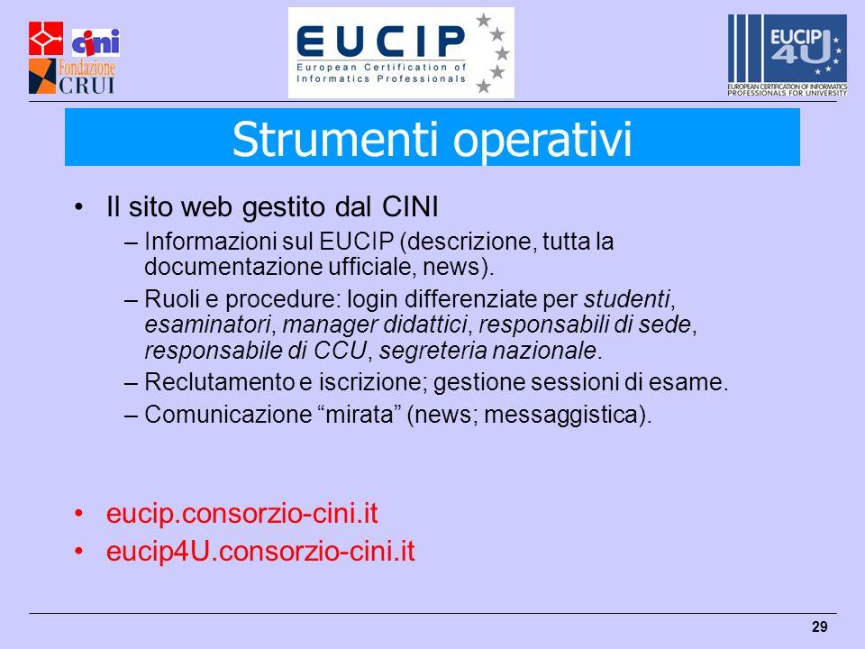 29 Il sito web gestito dal CINI –Informazioni sul EUCIP (descrizione, tutta la documentazione ufficiale, news).