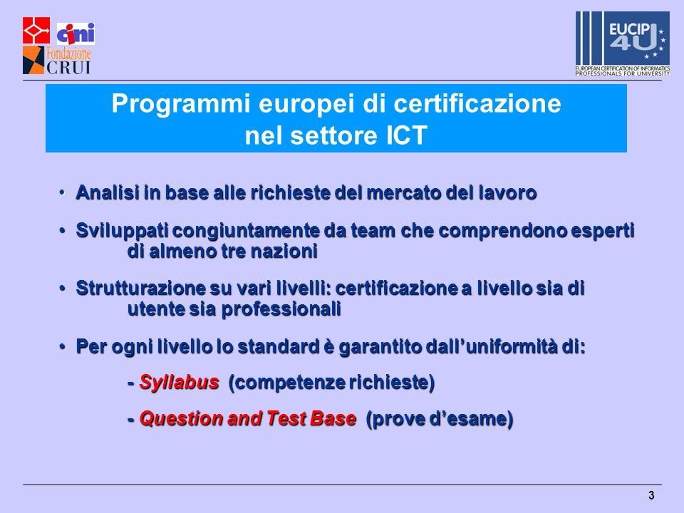 3 Programmi europei di certificazione nel settore ICT Analisi in base alle richieste del mercato del lavoro Analisi in base alle richieste del mercato del lavoro Sviluppati congiuntamente da team che comprendono esperti di almeno tre nazioni Sviluppati congiuntamente da team che comprendono esperti di almeno tre nazioni Strutturazione su vari livelli: certificazione a livello sia di utente sia professionali Strutturazione su vari livelli: certificazione a livello sia di utente sia professionali Per ogni livello lo standard è garantito dalluniformità di: Per ogni livello lo standard è garantito dalluniformità di: - Syllabus (competenze richieste) - Question and Test Base (prove desame)