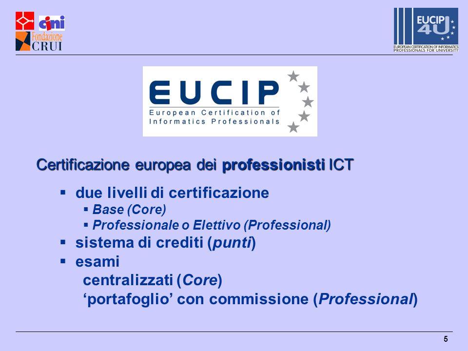 5 Certificazione europea dei professionisti ICT due livelli di certificazione Base (Core) Professionale o Elettivo (Professional) sistema di crediti (punti) esami centralizzati (Core) portafoglio con commissione (Professional)