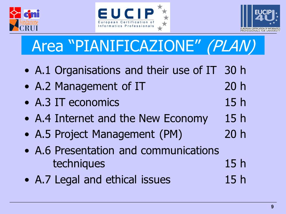 9 Area PIANIFICAZIONE (PLAN) A.1 Organisations and their use of IT30 h A.2 Management of IT20 h A.3 IT economics15 h A.4 Internet and the New Economy1