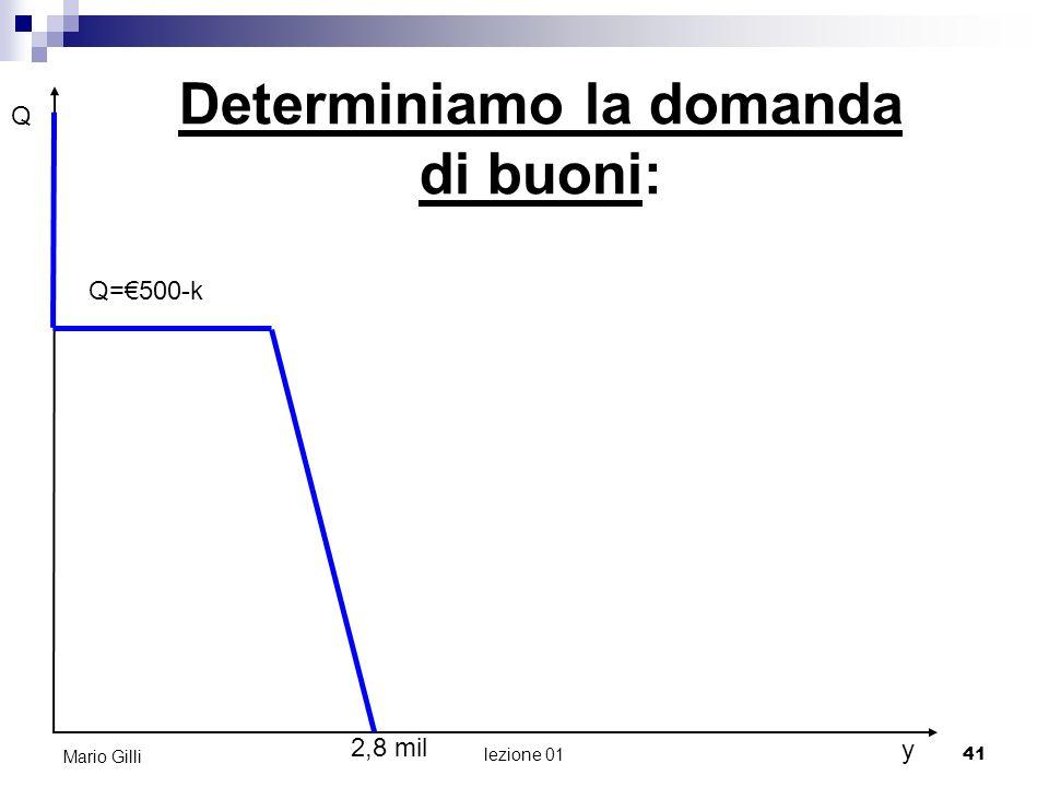 lezione 01 42 Mario Gilli Il modello di domanda e offerta applicato al caso GM (6) Determiniamo lofferta di buoni: per qualsiasi Q > 0, il possessore di un buono lo venderà o lo userà per acquistare un autocarro leggero GM.