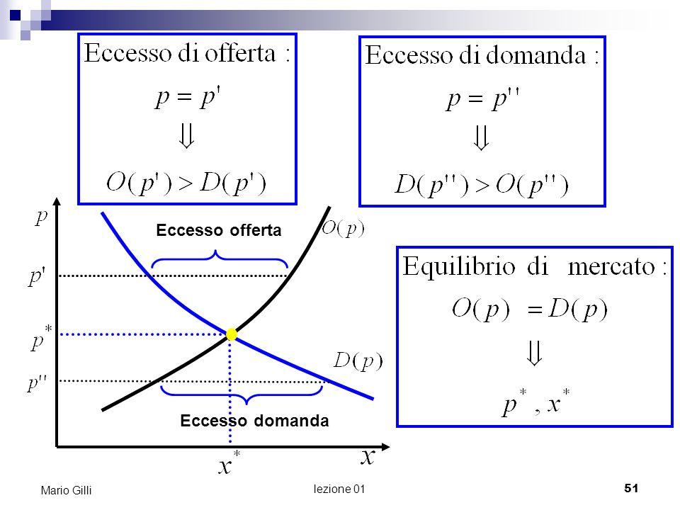 lezione 01 52 Mario Gilli Le istituzioni di mercato e il modello di domanda e offerta I mercati raggiungono veramente un prezzo tale che lofferta sia pari alla domanda.