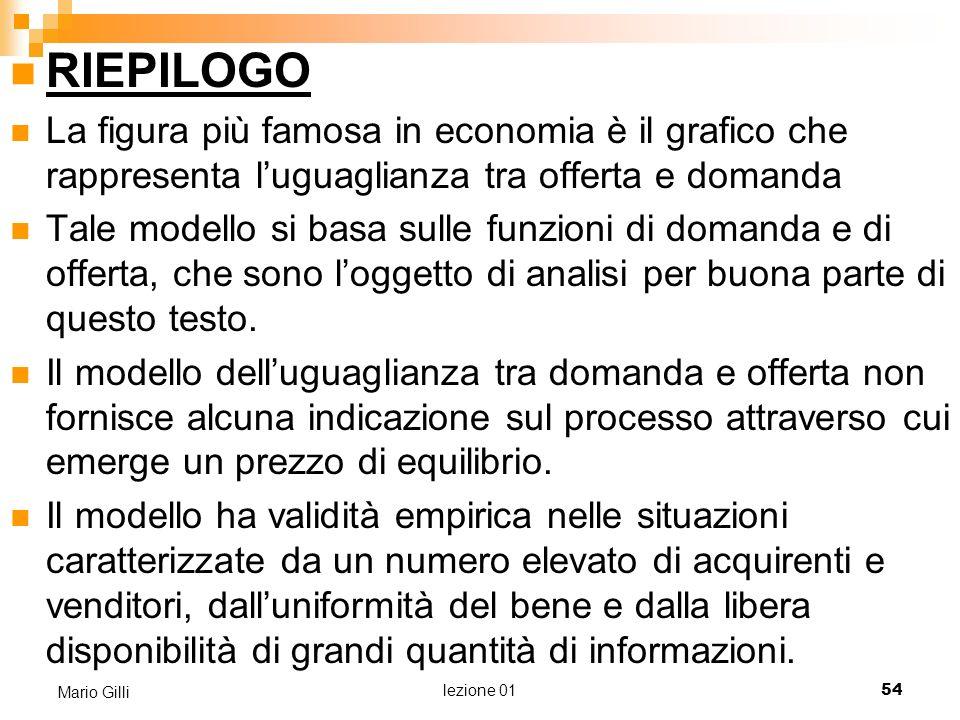 lezione 01 55 Mario Gilli Il modello ha dimostrato validità empirica in laboratorio La validità del modello si riscontra in molti mercati reali.