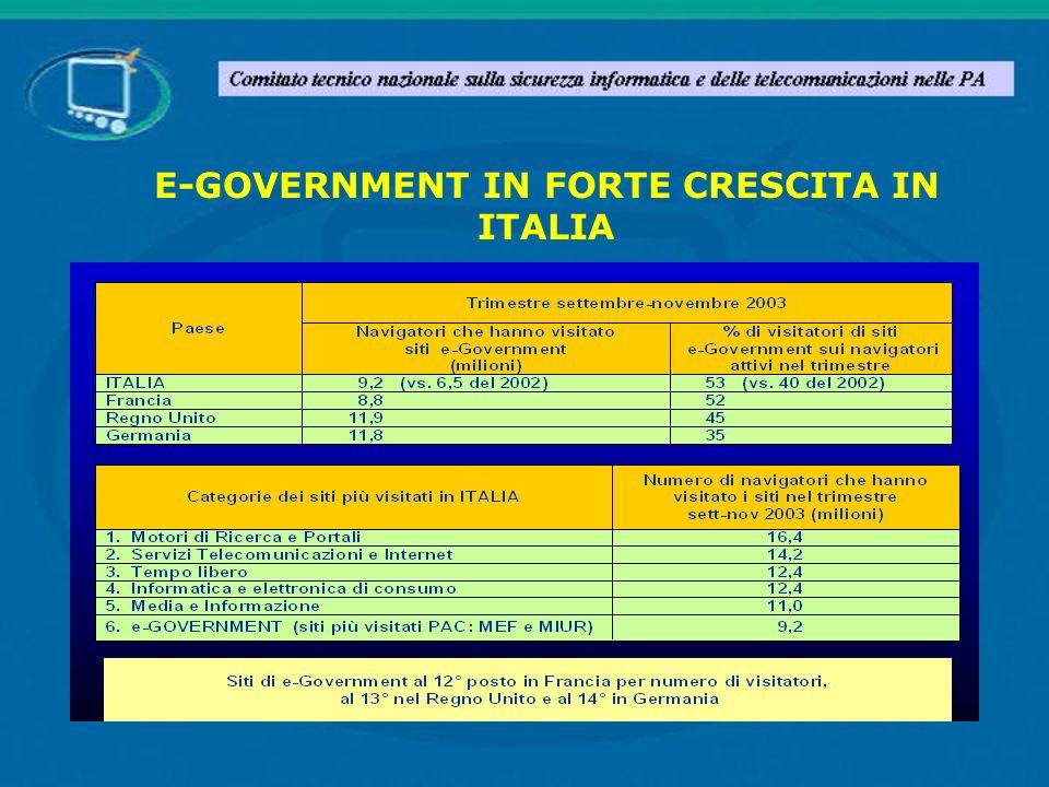 E-GOVERNMENT IN FORTE CRESCITA IN ITALIA