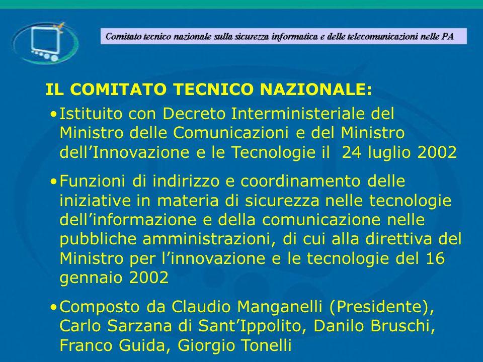 Istituito con Decreto Interministeriale del Ministro delle Comunicazioni e del Ministro dellInnovazione e le Tecnologie il 24 luglio 2002 Funzioni di