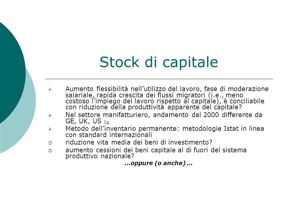 Stock di capitale Aumento flessibilità nellutilizzo del lavoro, fase di moderazione salariale, rapida crescita dei flussi migratori (i.e., meno costoso limpiego del lavoro rispetto al capitale), è conciliabile con riduzione della produttività apparente del capitale.