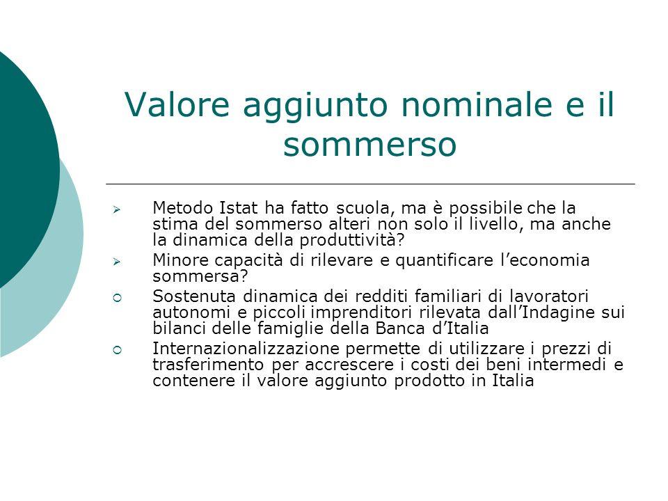 Valore aggiunto nominale e il sommerso Metodo Istat ha fatto scuola, ma è possibile che la stima del sommerso alteri non solo il livello, ma anche la dinamica della produttività.