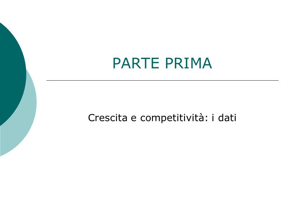 PARTE PRIMA Crescita e competitività: i dati