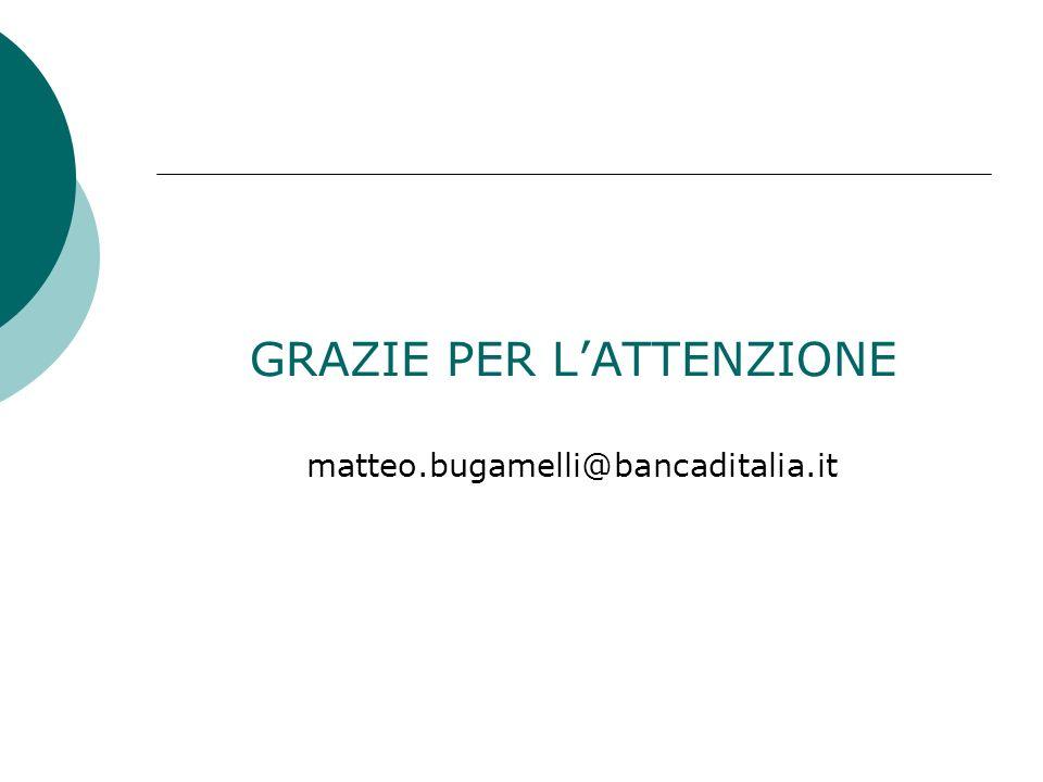 GRAZIE PER LATTENZIONE matteo.bugamelli@bancaditalia.it
