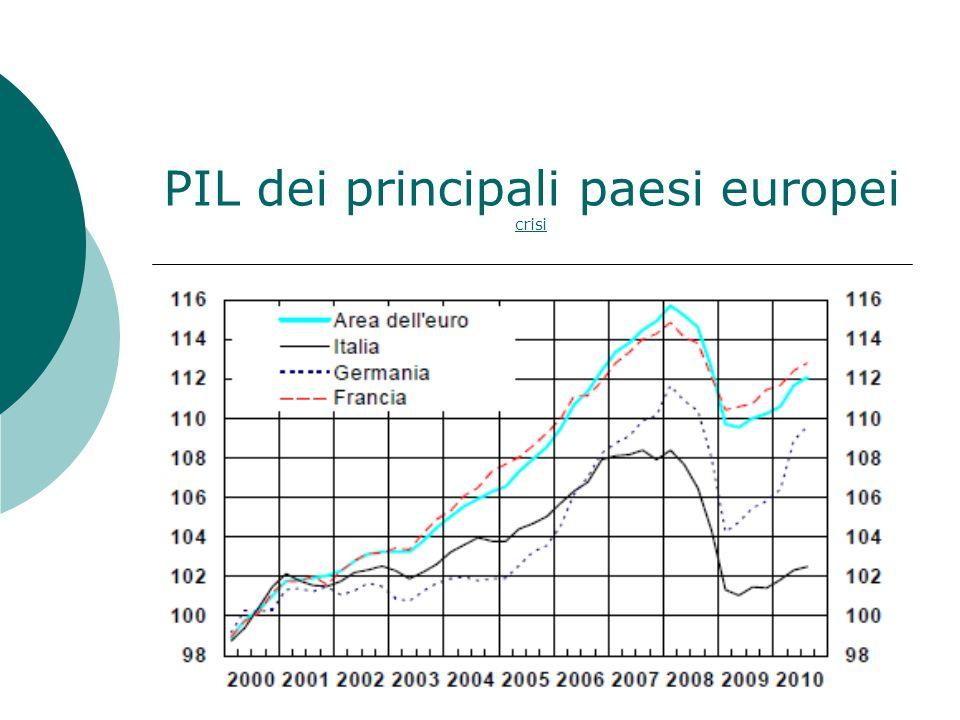 Tasso di crescita medio annuo 2001-08 back back