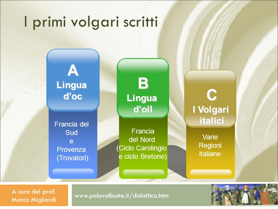 www.polovalboite.it/didattica.htm A cura del prof. Marco Migliardi I primi volgari scritti Francia del Sud e Provenza (Trovatori) A Lingua doc Varie R