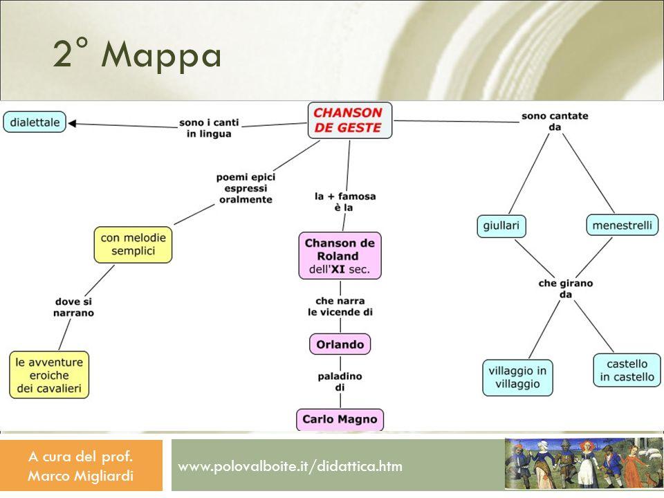 www.polovalboite.it/didattica.htm A cura del prof. Marco Migliardi 2° Mappa