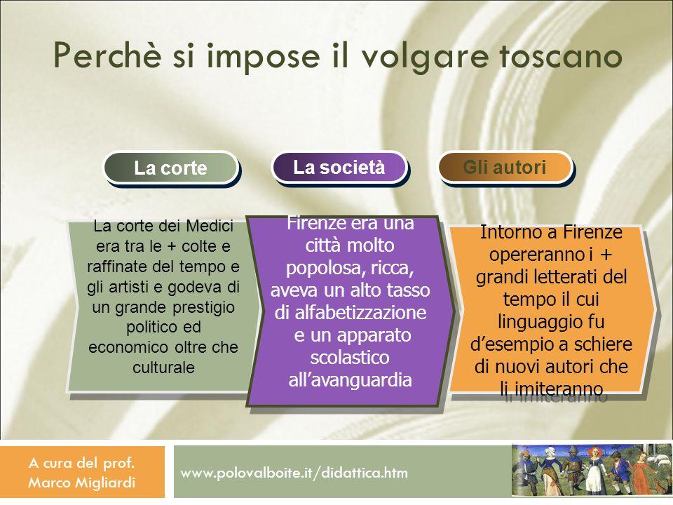 www.polovalboite.it/didattica.htm A cura del prof. Marco Migliardi Perchè si impose il volgare toscano Intorno a Firenze opereranno i + grandi lettera