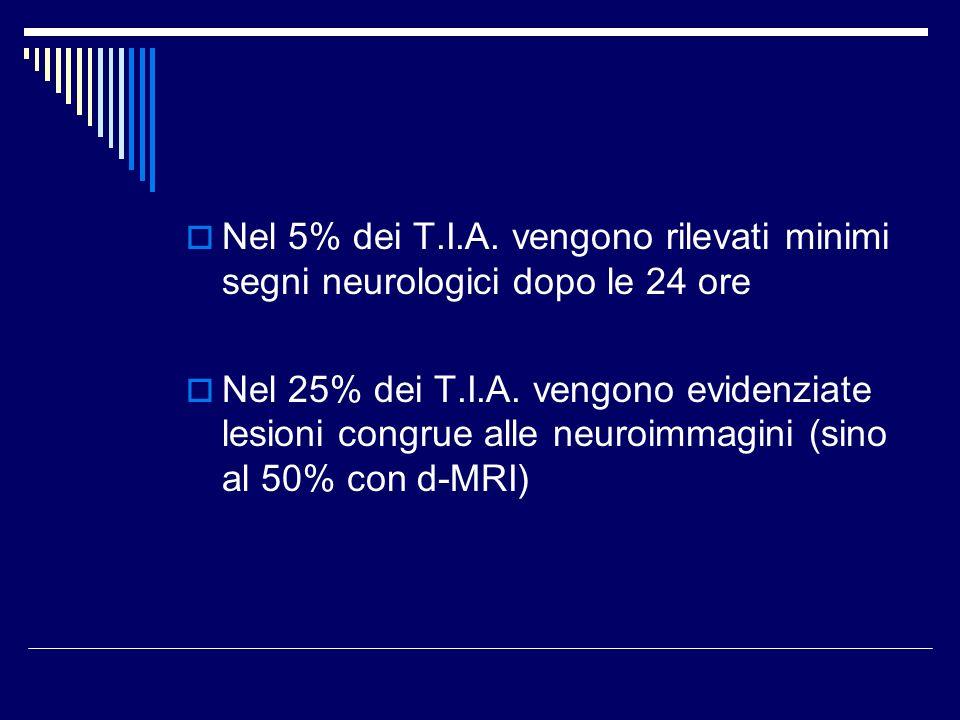 Nel 5% dei T.I.A. vengono rilevati minimi segni neurologici dopo le 24 ore Nel 25% dei T.I.A. vengono evidenziate lesioni congrue alle neuroimmagini (