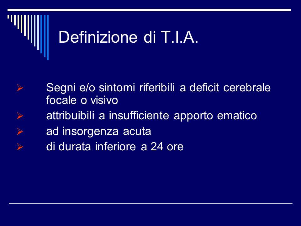 Definizione di T.I.A. Segni e/o sintomi riferibili a deficit cerebrale focale o visivo attribuibili a insufficiente apporto ematico ad insorgenza acut