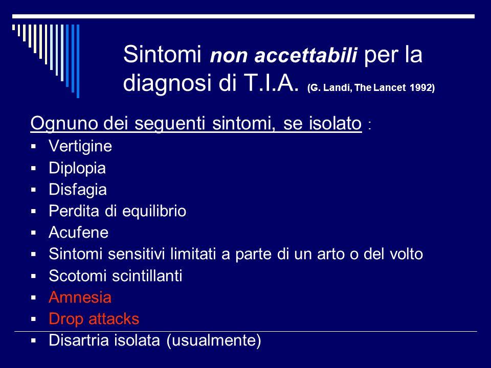Sintomi non accettabili per la diagnosi di T.I.A. (G. Landi, The Lancet 1992) Ognuno dei seguenti sintomi, se isolato : Vertigine Diplopia Disfagia Pe