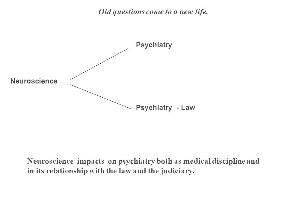 Neuroscience impacts on psychiatry both as medical discipline and in its relationship with the law and the judiciary. Neuroscience Psychiatry Psychiat