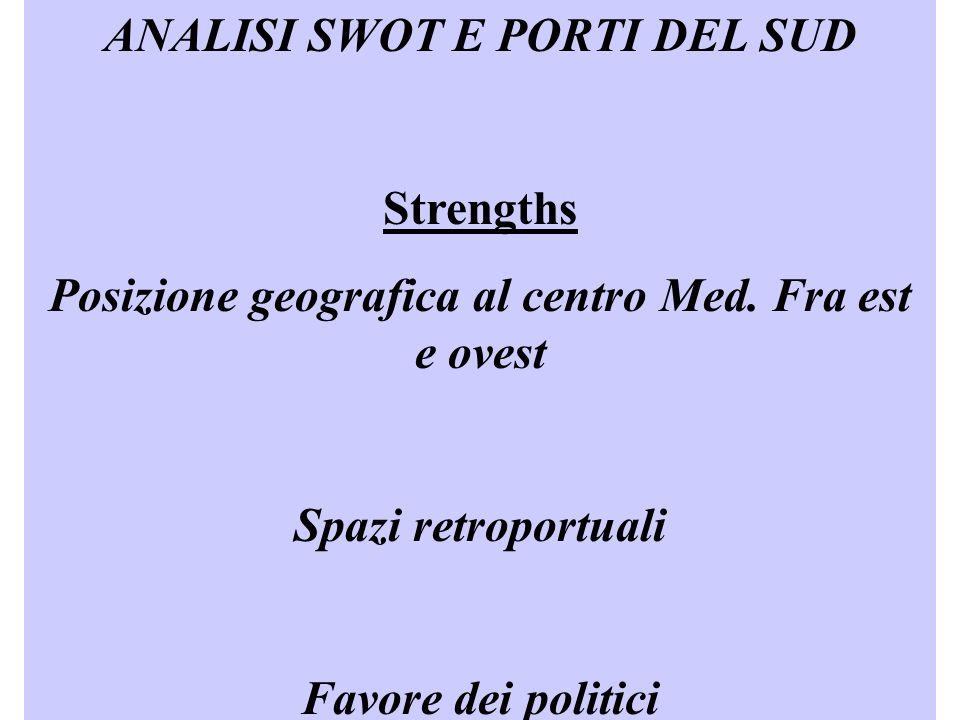 ANALISI SWOT E PORTI DEL SUD Strengths Posizione geografica al centro Med.