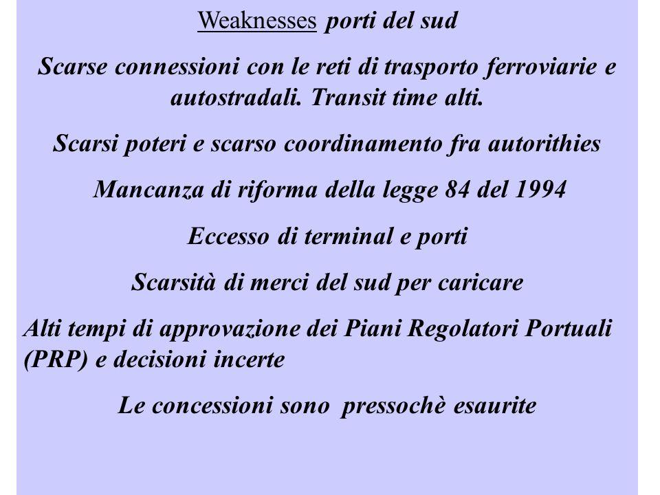 Weaknesses porti del sud Scarse connessioni con le reti di trasporto ferroviarie e autostradali.
