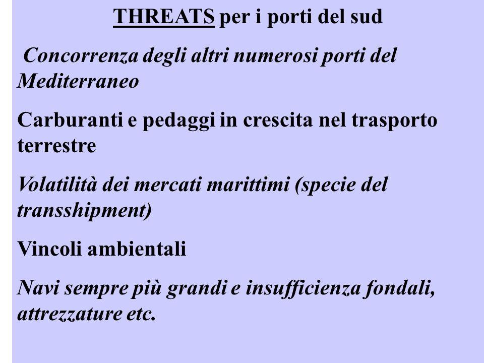 THREATS per i porti del sud Concorrenza degli altri numerosi porti del Mediterraneo Carburanti e pedaggi in crescita nel trasporto terrestre Volatilità dei mercati marittimi (specie del transshipment) Vincoli ambientali Navi sempre più grandi e insufficienza fondali, attrezzature etc.