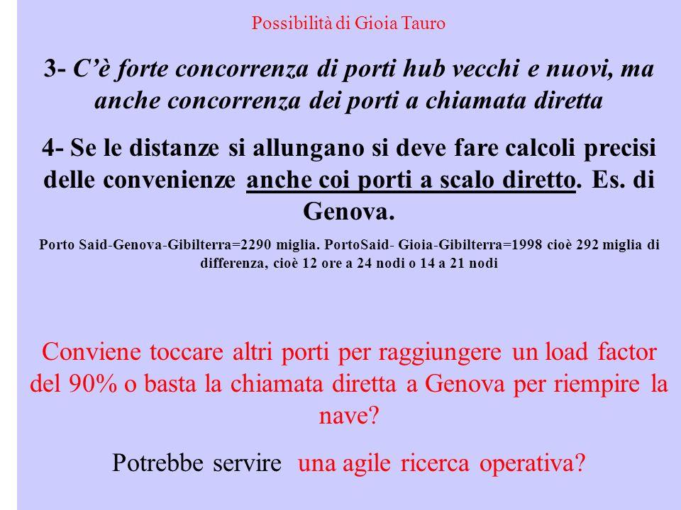 Possibilità di Gioia Tauro 3- Cè forte concorrenza di porti hub vecchi e nuovi, ma anche concorrenza dei porti a chiamata diretta 4- Se le distanze si allungano si deve fare calcoli precisi delle convenienze anche coi porti a scalo diretto.