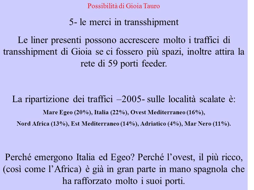 Possibilità di Gioia Tauro 5- le merci in transshipment Le liner presenti possono accrescere molto i traffici di transshipment di Gioia se ci fossero più spazi, inoltre attira la rete di 59 porti feeder.