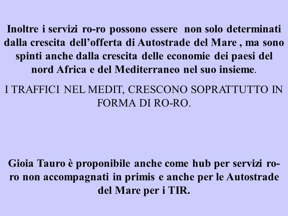 Inoltre i servizi ro-ro possono essere non solo determinati dalla crescita dellofferta di Autostrade del Mare, ma sono spinti anche dalla crescita delle economie dei paesi del nord Africa e del Mediterraneo nel suo insieme.